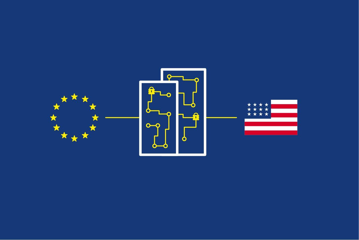 Datenübermittlung in die USA