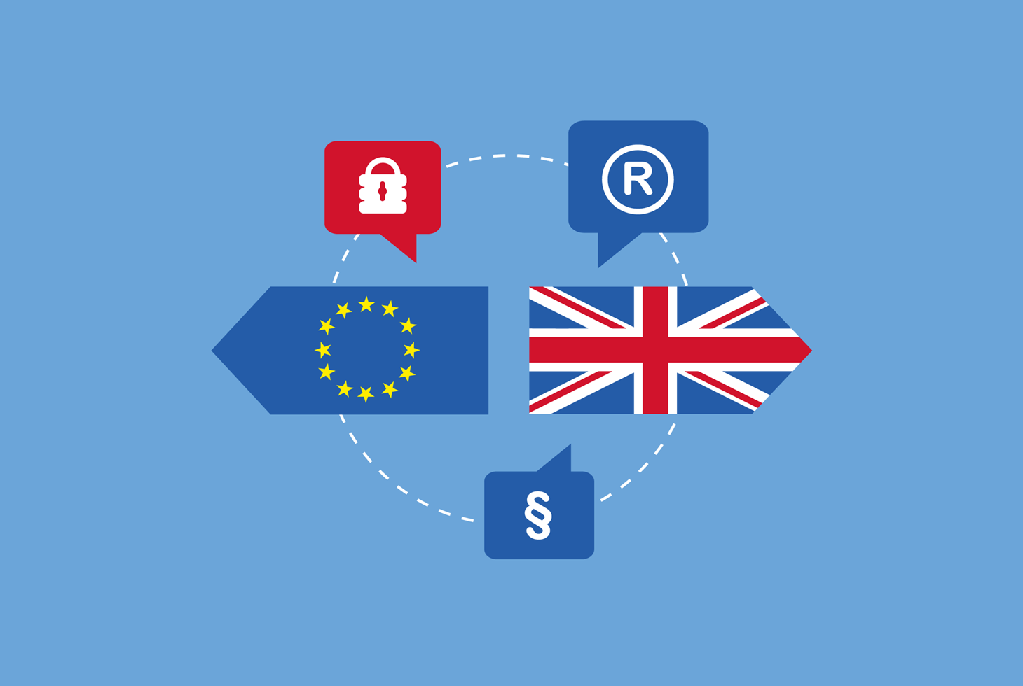 Fühlen Sie sich nicht verloren mit dem Brexit und Ihren Marken